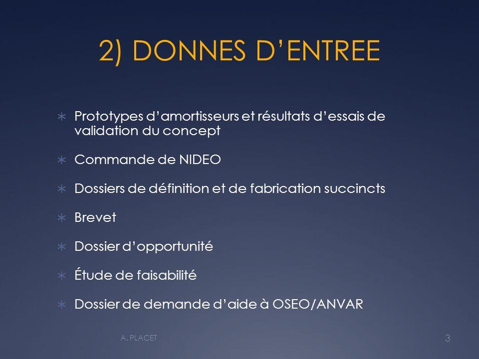 2) DONNES D'ENTREE Prototypes d'amortisseurs et résultats d'essais de validation du concept. Commande de NIDEO.