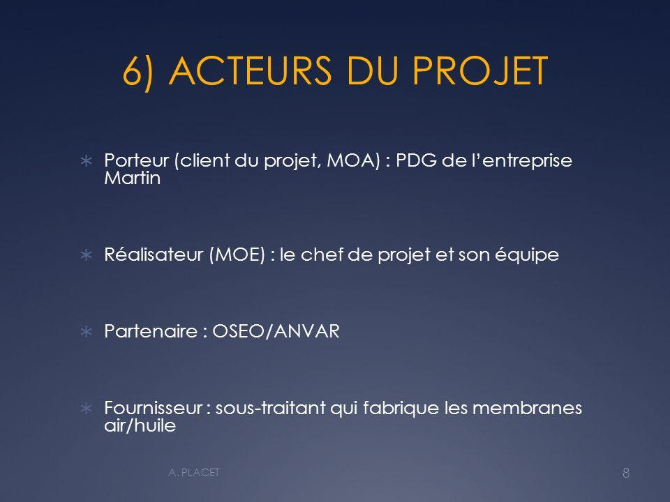 6) ACTEURS DU PROJET Porteur (client du projet, MOA) : PDG de l'entreprise Martin. Réalisateur (MOE) : le chef de projet et son équipe.