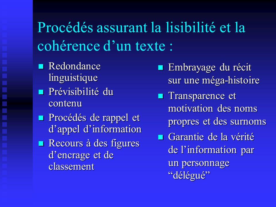 Procédés assurant la lisibilité et la cohérence d'un texte :