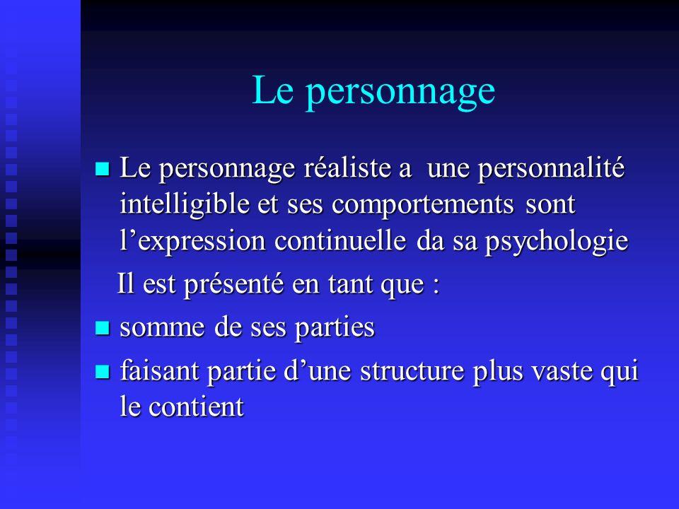 Le personnage Le personnage réaliste a une personnalité intelligible et ses comportements sont l'expression continuelle da sa psychologie.