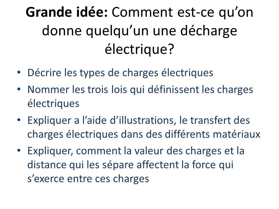 Grande idée: Comment est-ce qu'on donne quelqu'un une décharge électrique