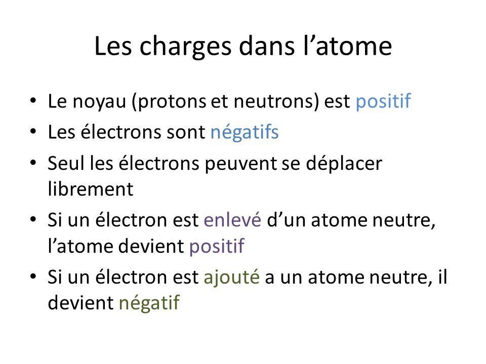 Les charges dans l'atome