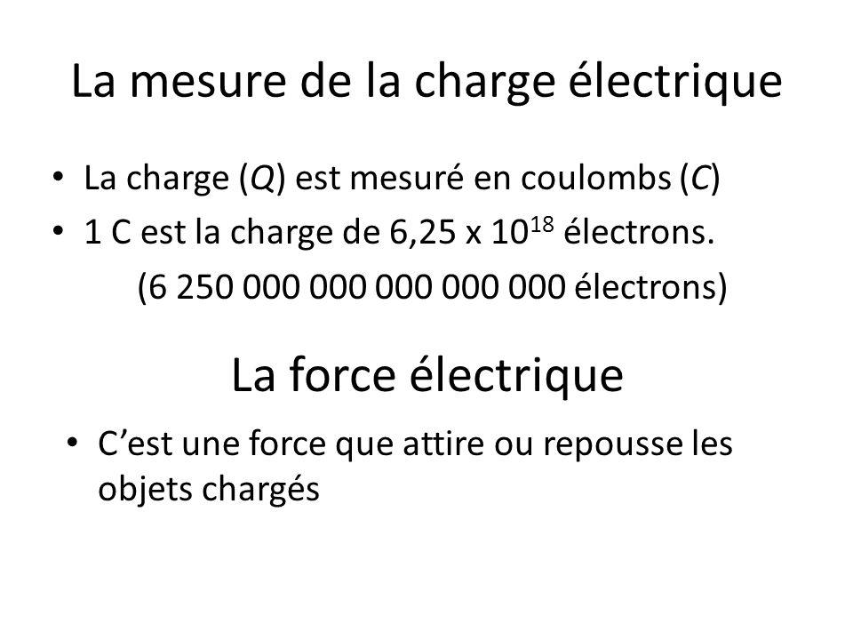La mesure de la charge électrique