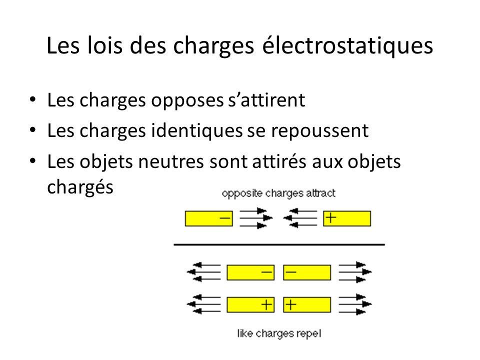Les lois des charges électrostatiques