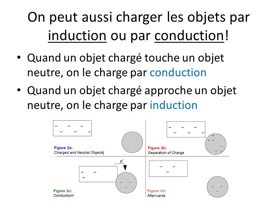 On peut aussi charger les objets par induction ou par conduction!