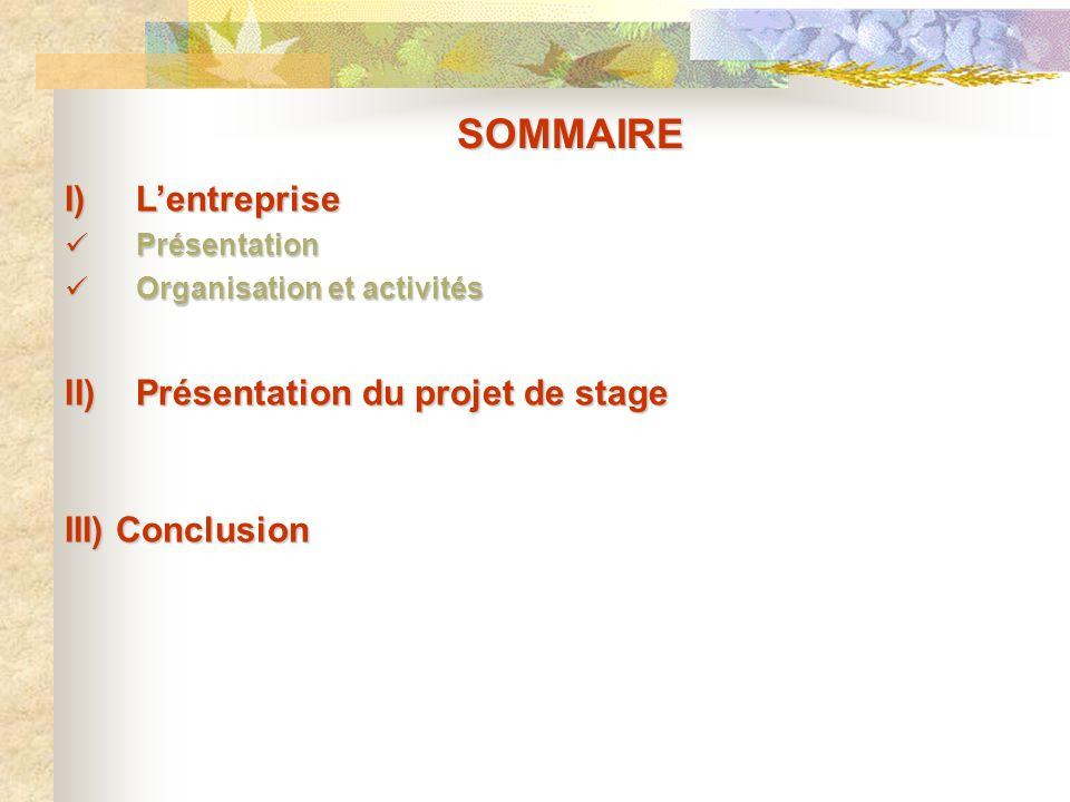 SOMMAIRE L'entreprise Présentation du projet de stage III) Conclusion