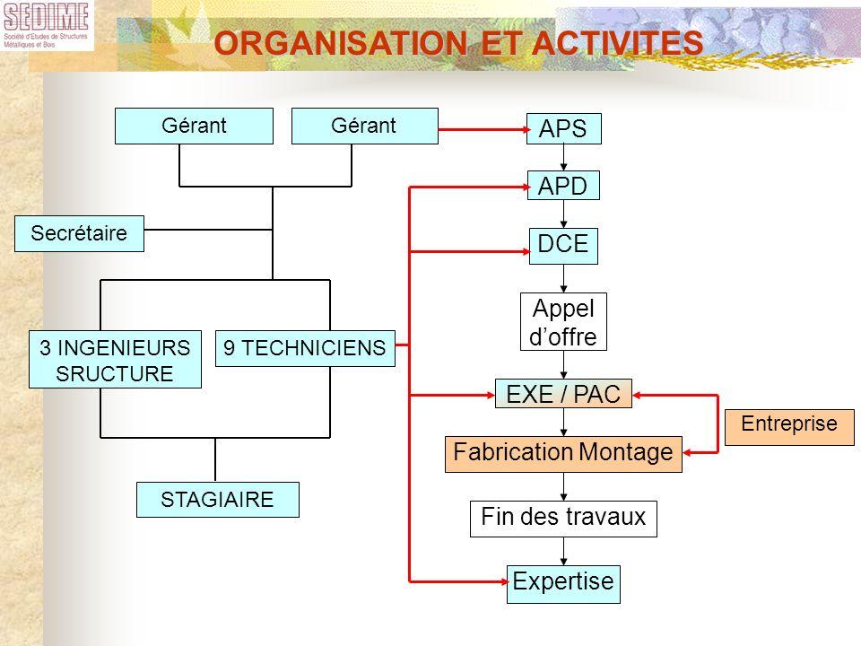 ORGANISATION ET ACTIVITES