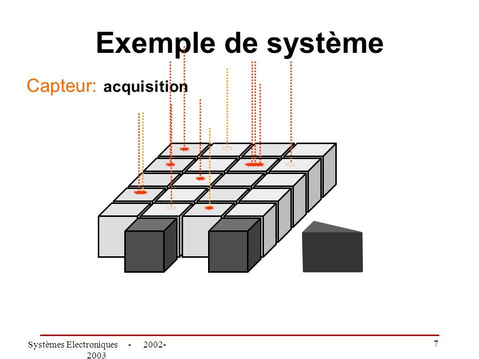 Systèmes Electroniques - 2002-2003