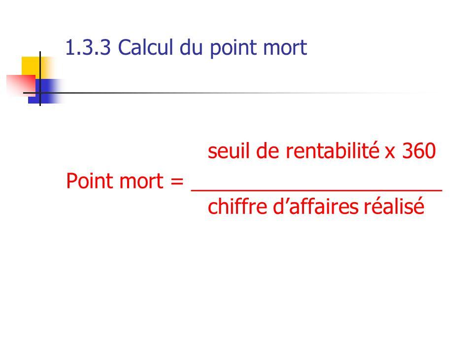 1.3.3 Calcul du point mort seuil de rentabilité x 360.