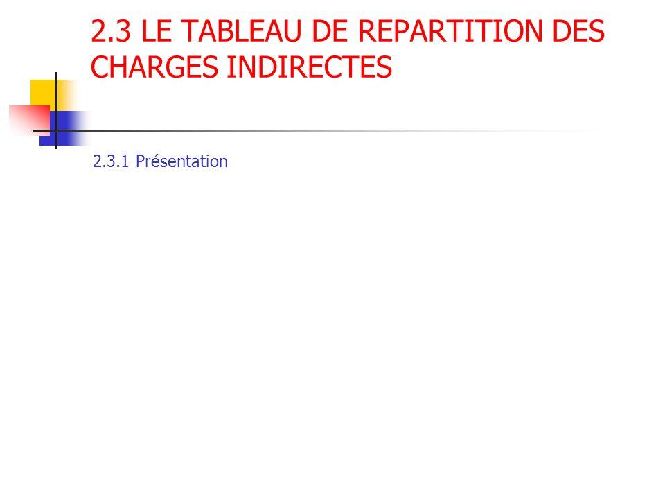 2.3 LE TABLEAU DE REPARTITION DES CHARGES INDIRECTES