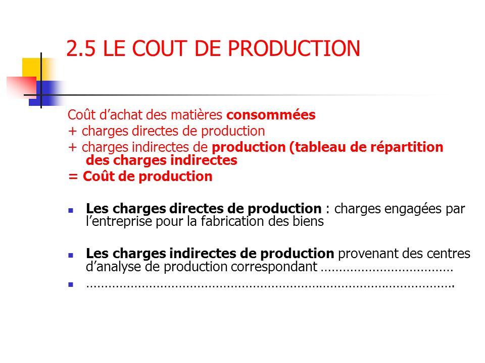 2.5 LE COUT DE PRODUCTION Coût d'achat des matières consommées