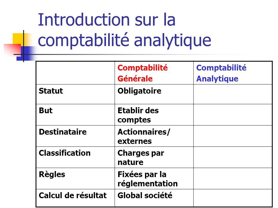 Introduction sur la comptabilité analytique
