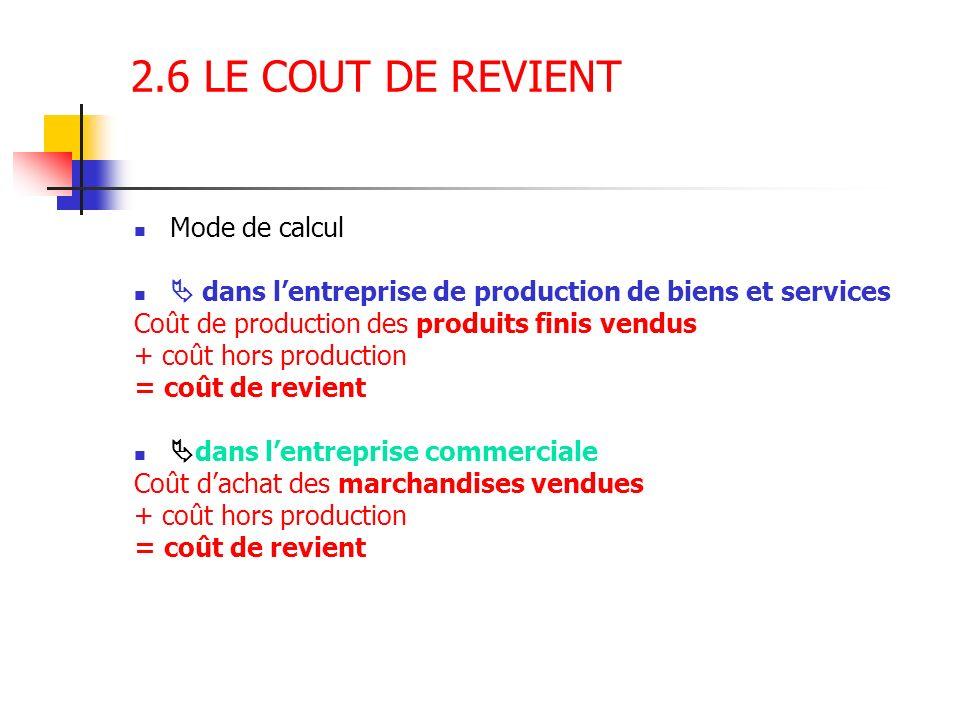 2.6 LE COUT DE REVIENT Mode de calcul