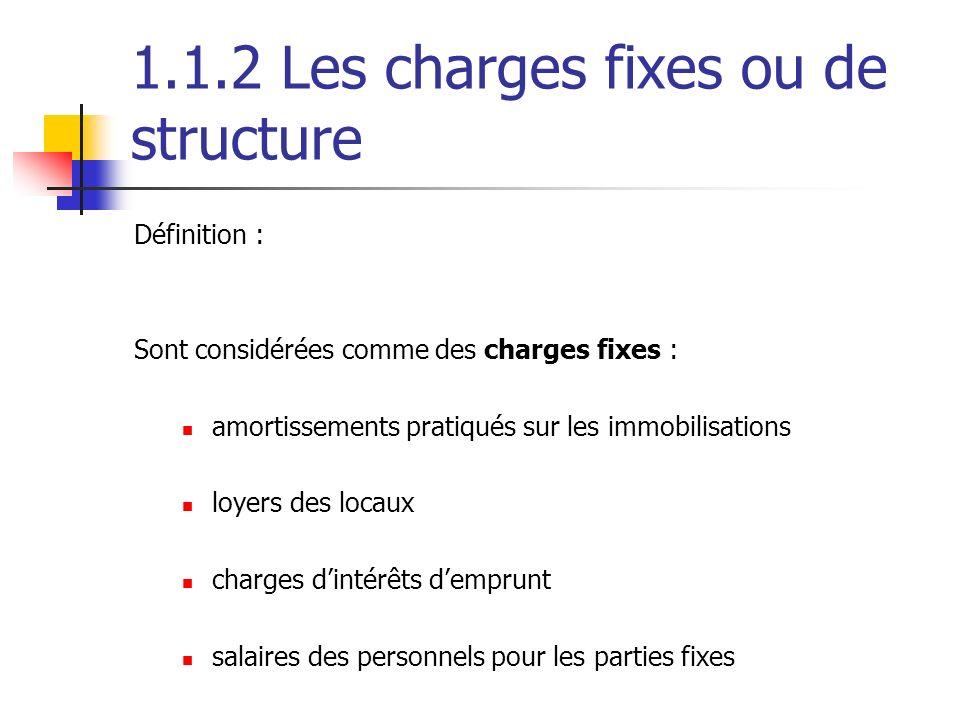 1.1.2 Les charges fixes ou de structure
