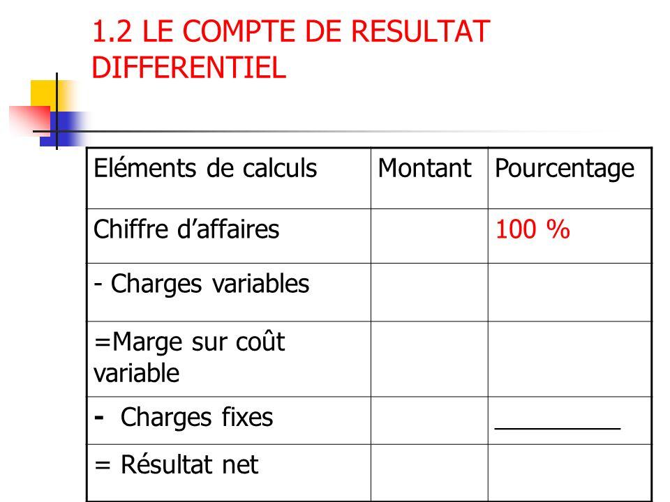 1.2 LE COMPTE DE RESULTAT DIFFERENTIEL