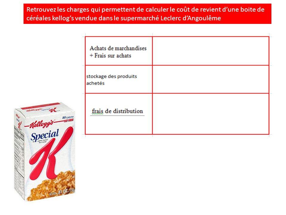 Retrouvez les charges qui permettent de calculer le coût de revient d'une boite de céréales kellog's vendue dans le supermarché Leclerc d'Angoulême