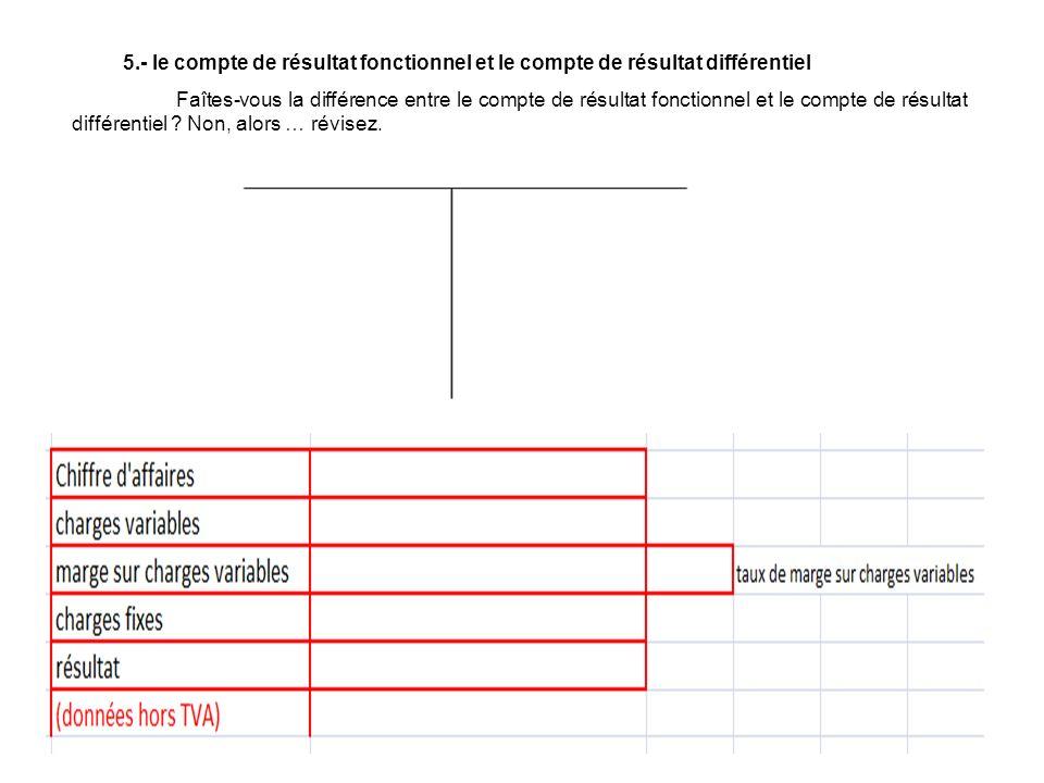 5.- le compte de résultat fonctionnel et le compte de résultat différentiel