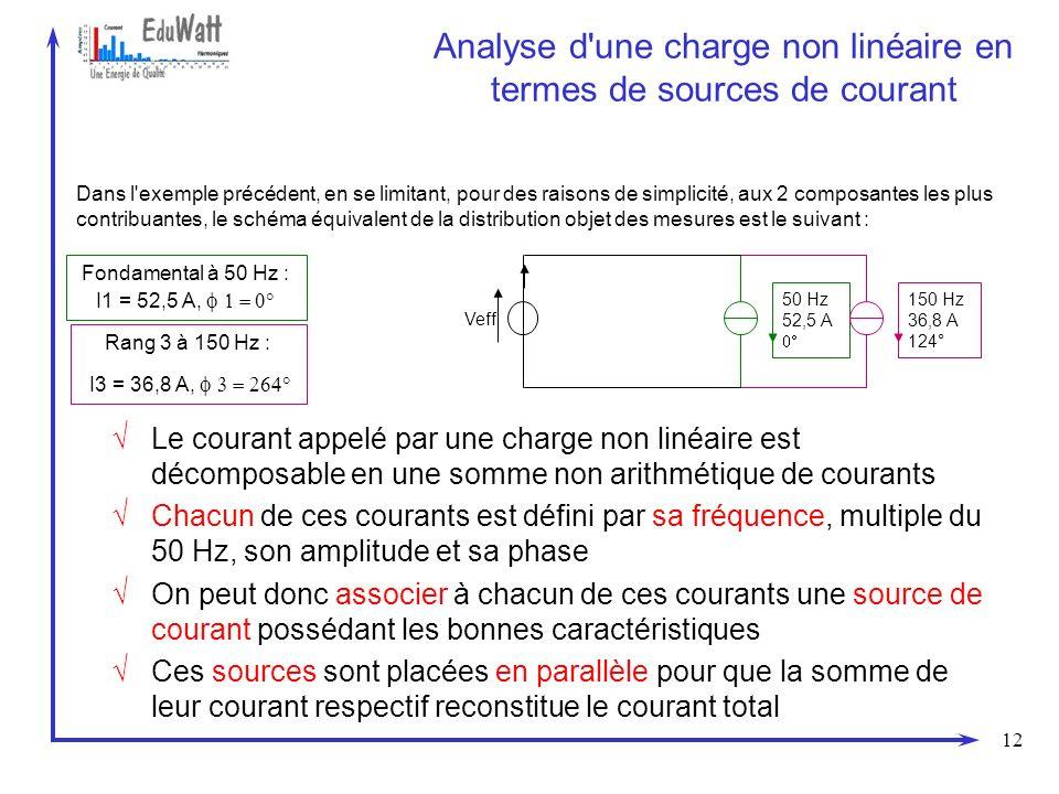 Analyse d une charge non linéaire en termes de sources de courant