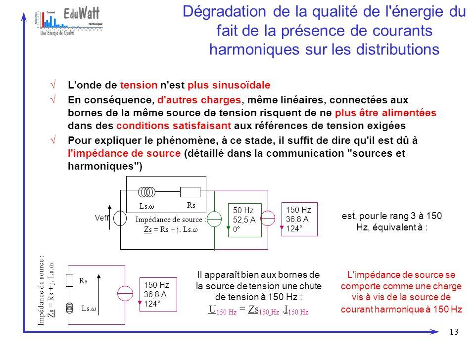Dégradation de la qualité de l énergie du fait de la présence de courants harmoniques sur les distributions