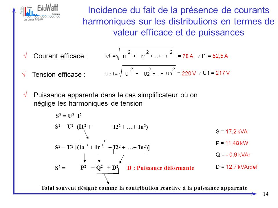 Incidence du fait de la présence de courants harmoniques sur les distributions en termes de valeur efficace et de puissances