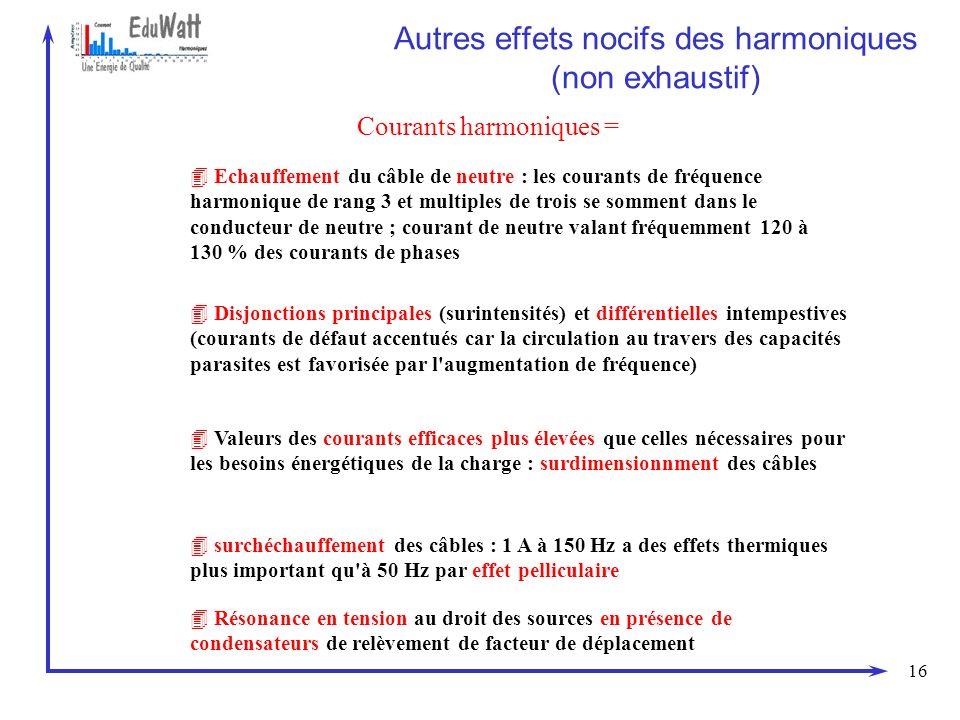 Autres effets nocifs des harmoniques (non exhaustif)