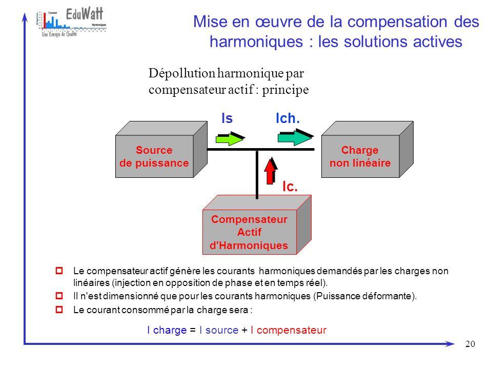Mise en œuvre de la compensation des harmoniques : les solutions actives