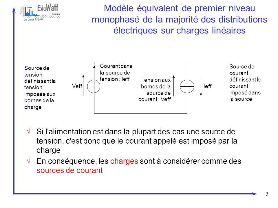 Modèle équivalent de premier niveau monophasé de la majorité des distributions électriques sur charges linéaires