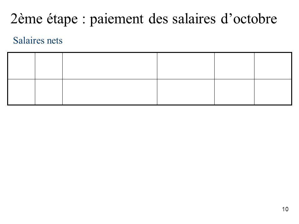 2ème étape : paiement des salaires d'octobre
