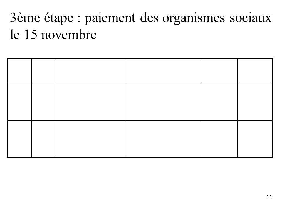 3ème étape : paiement des organismes sociaux