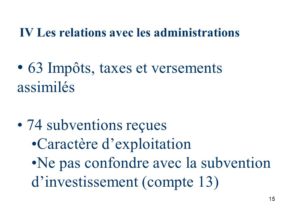 IV Les relations avec les administrations