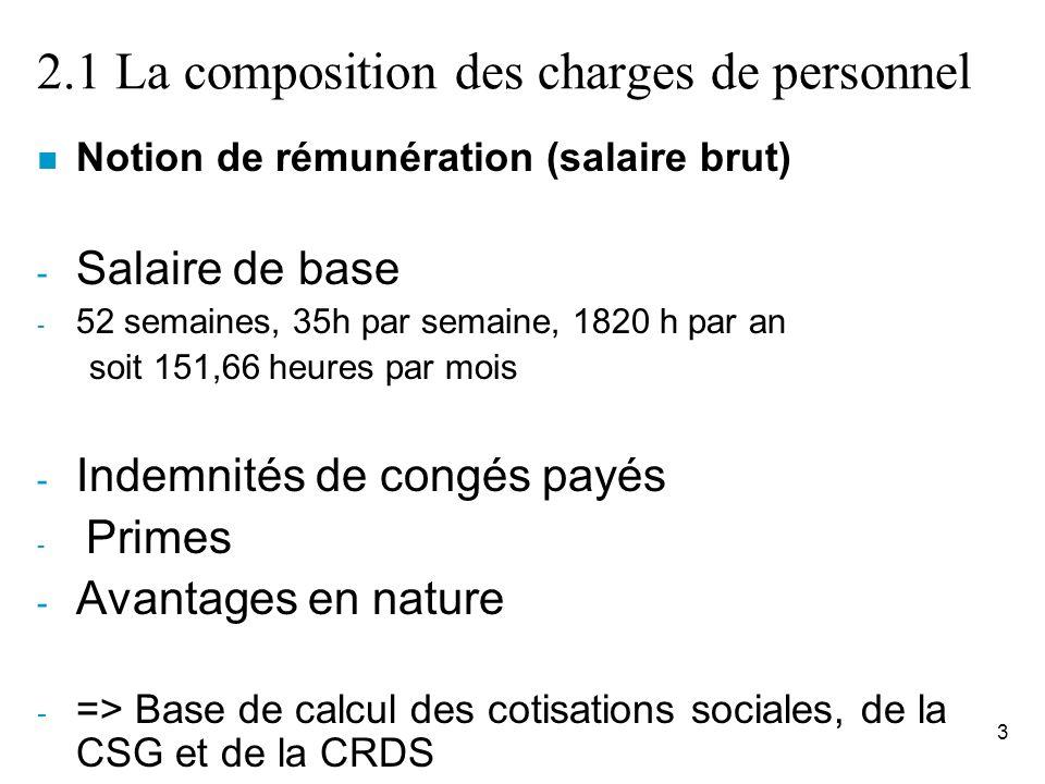2.1 La composition des charges de personnel