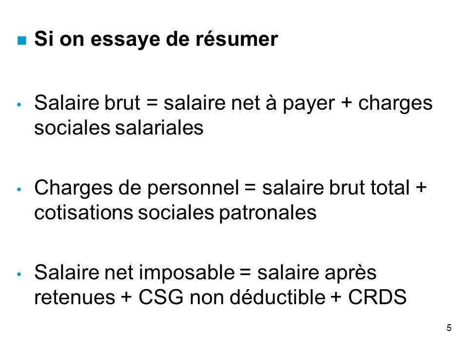 Si on essaye de résumer Salaire brut = salaire net à payer + charges sociales salariales.