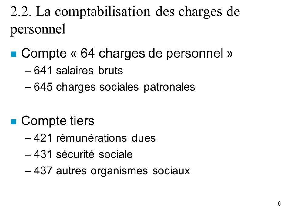 2.2. La comptabilisation des charges de personnel