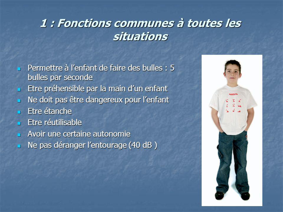 1 : Fonctions communes à toutes les situations