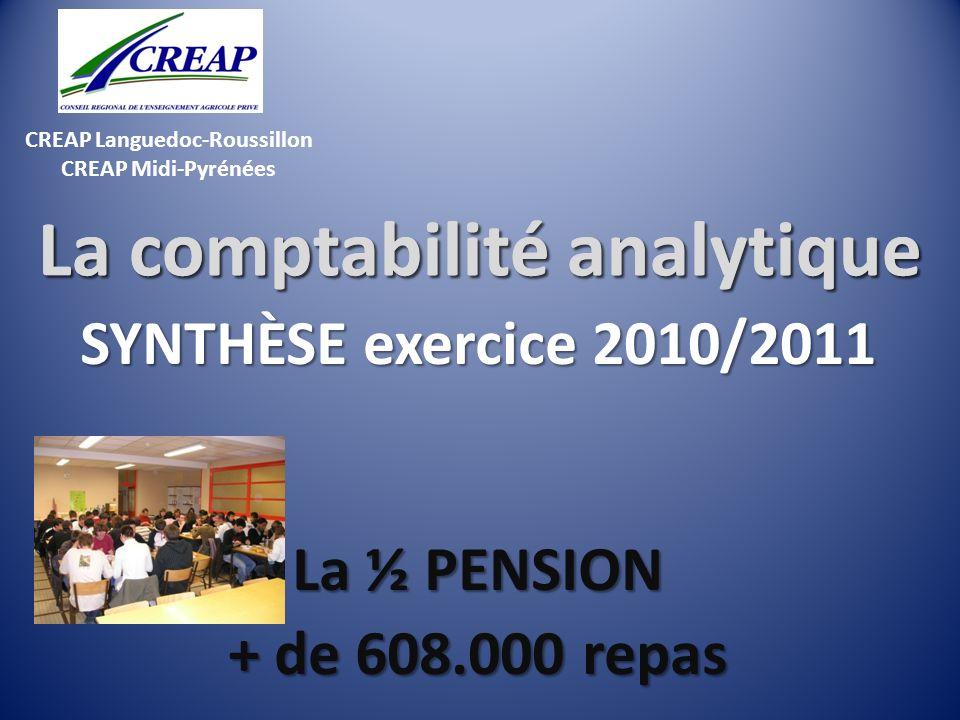 La comptabilité analytique La comptabilité analytique