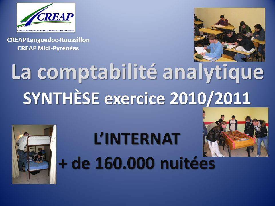 CREAP Languedoc-Roussillon La comptabilité analytique