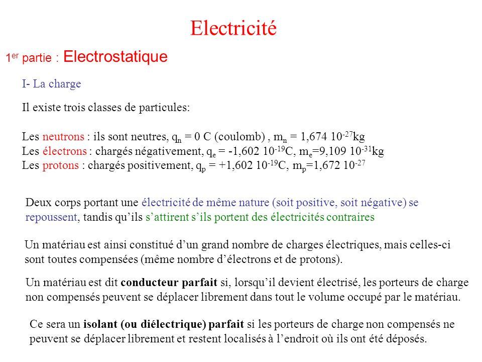 Electricité 1er partie : Electrostatique I- La charge