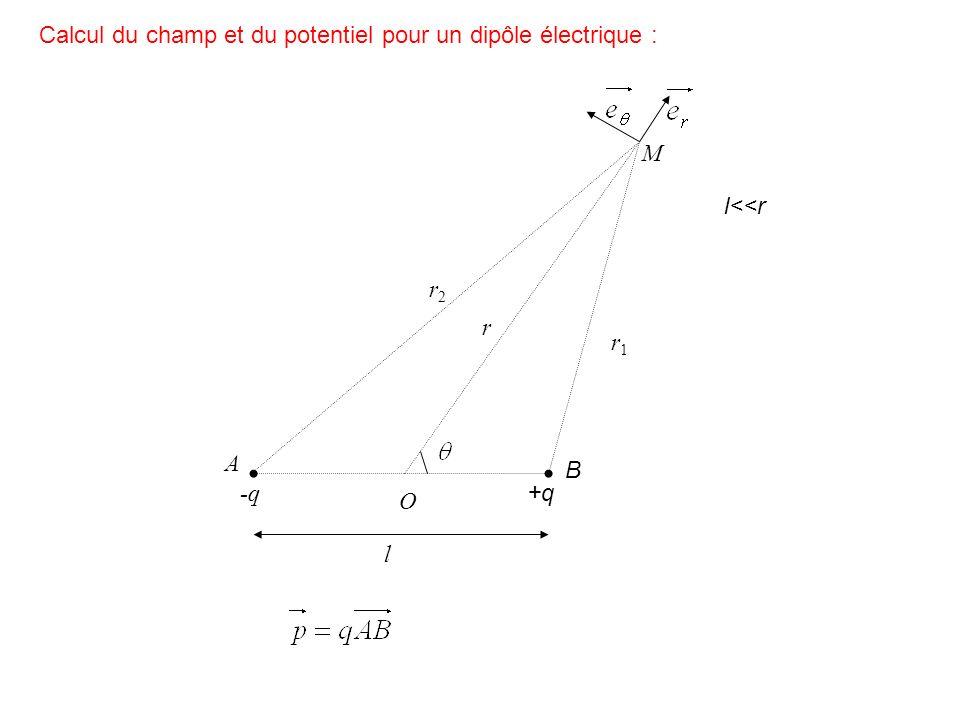Calcul du champ et du potentiel pour un dipôle électrique :