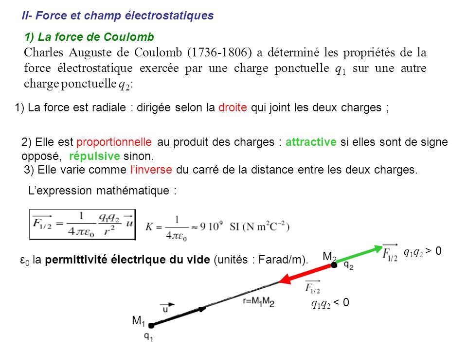 II- Force et champ électrostatiques