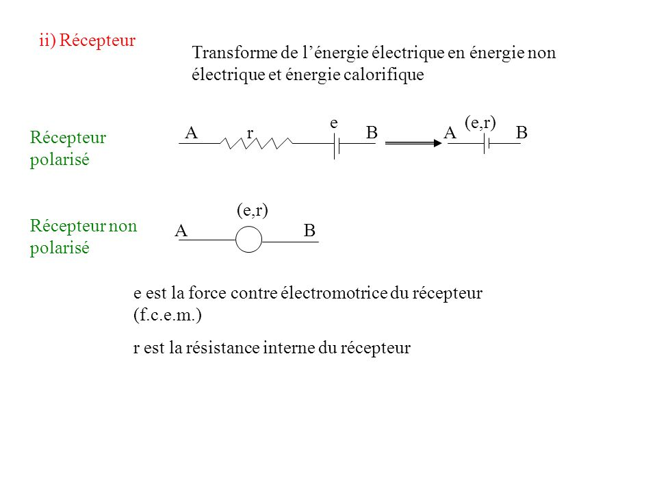 ii) Récepteur Transforme de l'énergie électrique en énergie non électrique et énergie calorifique. A.