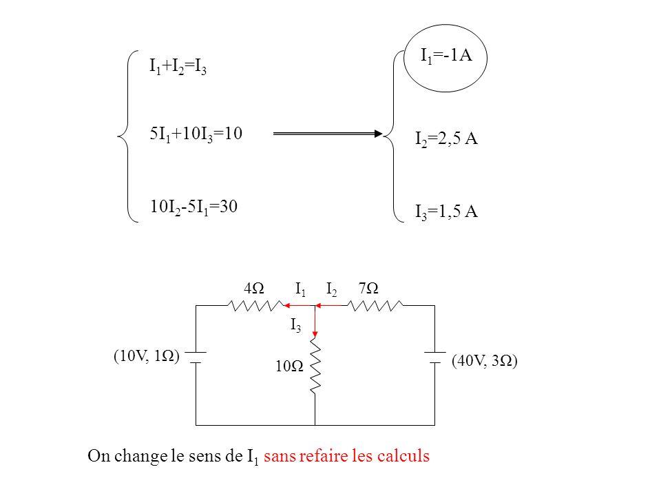 On change le sens de I1 sans refaire les calculs