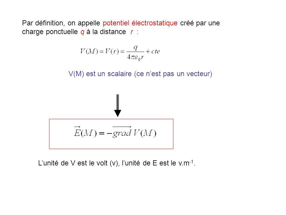 Par définition, on appelle potentiel électrostatique créé par une charge ponctuelle q à la distance r :