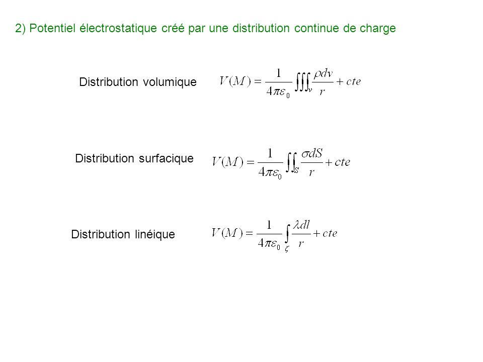 2) Potentiel électrostatique créé par une distribution continue de charge