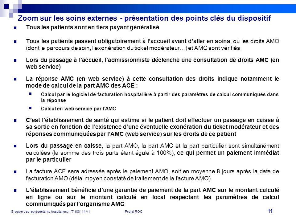 Zoom sur les soins externes - présentation des points clés du dispositif