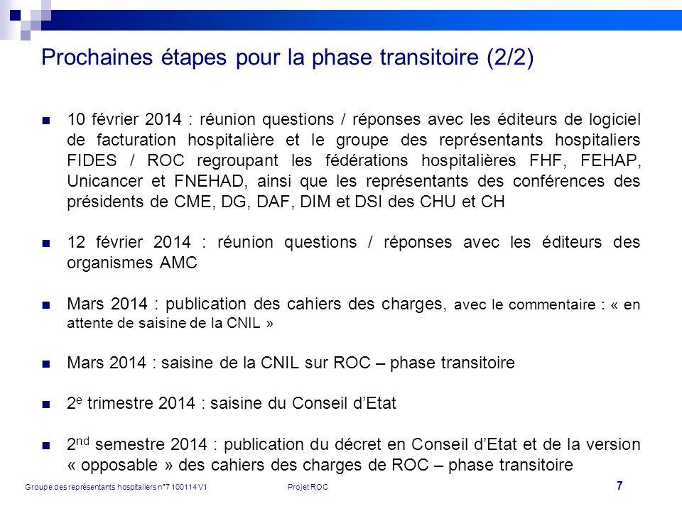 Prochaines étapes pour la phase transitoire (2/2)