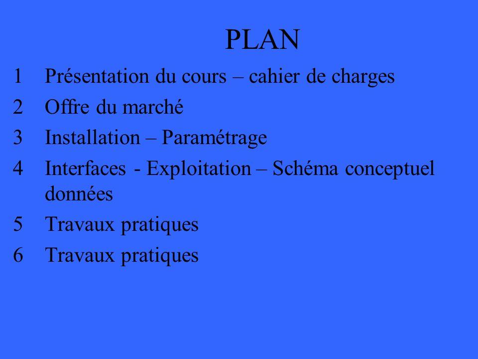 PLAN Présentation du cours – cahier de charges Offre du marché