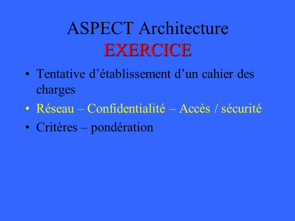 ASPECT Architecture EXERCICE