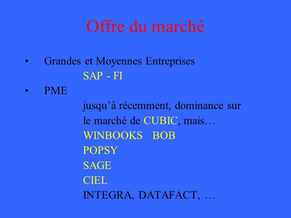 Offre du marché Grandes et Moyennes Entreprises SAP - FI PME