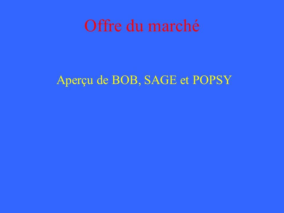 Aperçu de BOB, SAGE et POPSY