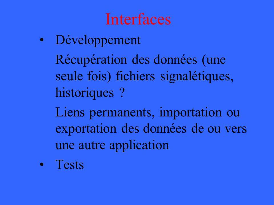 Interfaces Développement